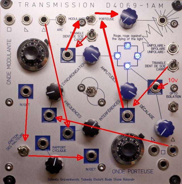 transmission D4069-1 TZAM VCO normalizations